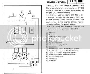 Virago XV 125 CDI Unit repair  Yamaha Customs  Yamaha Owners Club