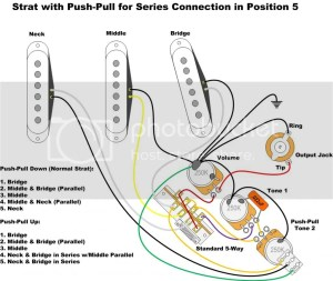 Super Switch Wiring Diagram | Fender Stratocaster Guitar Forum