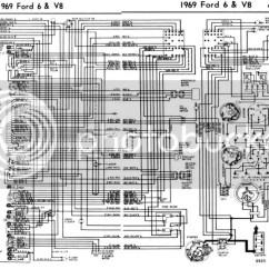 69 Mustang Wiring Diagram Ulnar Nerve 1969 Free Great Installation Of Detailed Rh 15 7 Ocotillo Paysage Com