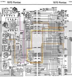 1973 pontiac gto wiring diagram simple wiring diagrams 79 thunderbird 1971 pontiac lemans fuse box data [ 1024 x 801 Pixel ]