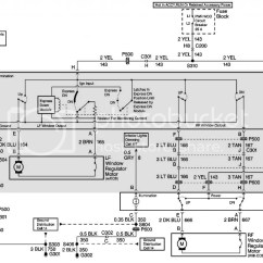 2002 Chevy Cavalier Factory Radio Wiring Diagram 4 Pin Trailer Flat 03 Stereo Html Autos Weblog