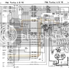 1969 Pontiac Gto Wiring Diagram 2005 Honda Pilot Fuse Box 1967 Underhood Library