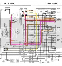 fuse box diagram 1972 gmc wiring diagram detailed 2003 f250 fuse panel diagram 1972 gmc truck fuse panel diagram [ 1024 x 782 Pixel ]