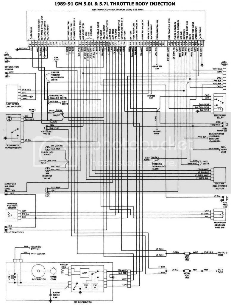 medium resolution of 1989 gmc sle tbi 350 5 7 runs terrible when hook to computer page1 88 91tbiwiring tps wiring diagram 1989 chevy camaro