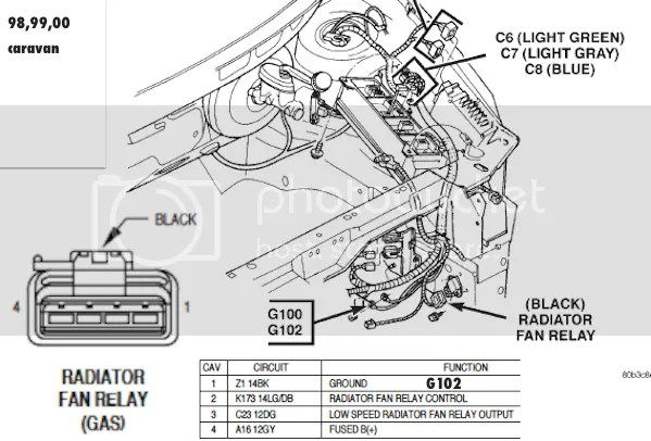 Car Engine Cooling System Chrysler, Car, Free Engine Image