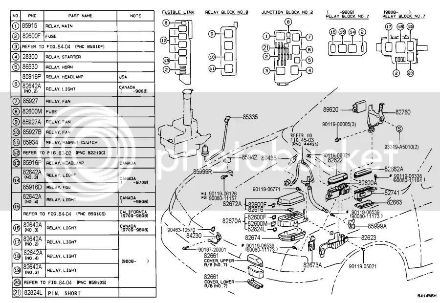 1997 toyota avalon fuse box location