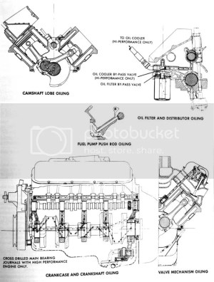 Chevy 454 Engine Diagram Pushrods | Wiring Diagram