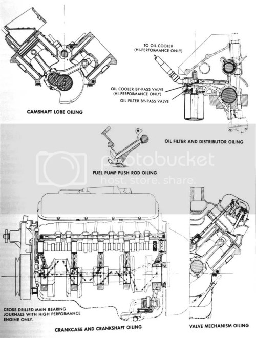 small resolution of electric schematic diagram 2000 454 vortec