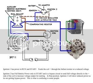 Ballast resistor wiring  Hot Rod Forum : Hotrodders