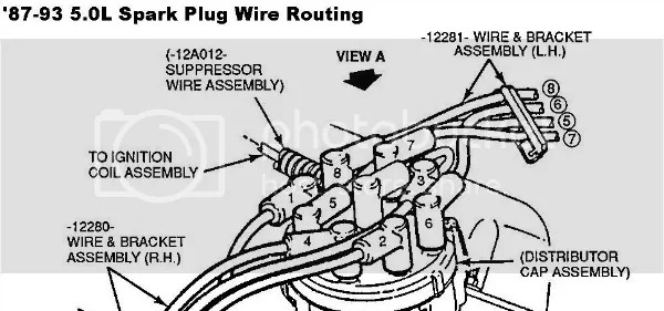 Ford F150 1993 302 Spark Plug Wires Replace Diagram
