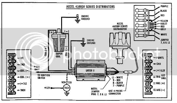 Eliminator Boat Wiring Diagram