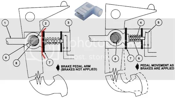 1968 Ford Mustang Ke Wiring Diagram. Ford. Auto Wiring Diagram