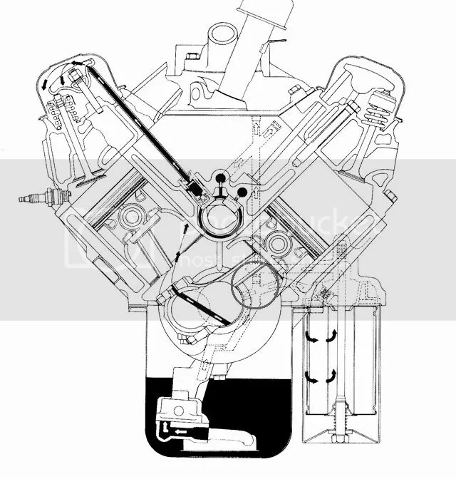 Engine Oiling System Diagram For 390 Ford Engine
