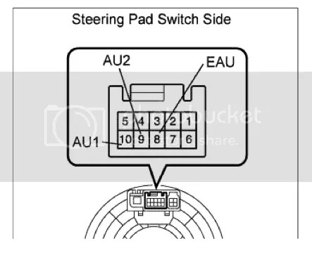 DIY Steering wheel control add-on for CE/LE 2010 Corolla