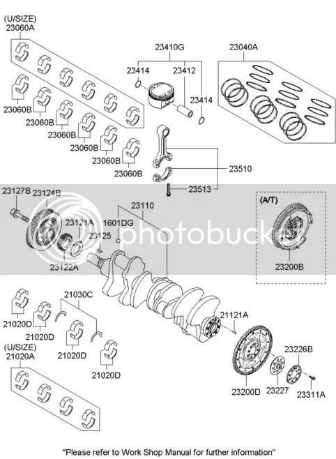 guilty187 Built Motor, Turbocharged GC3.8 Build Thread