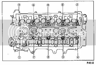 91 Toyota Mr2 Wiring Diagram Home Wiring Diagram wiring