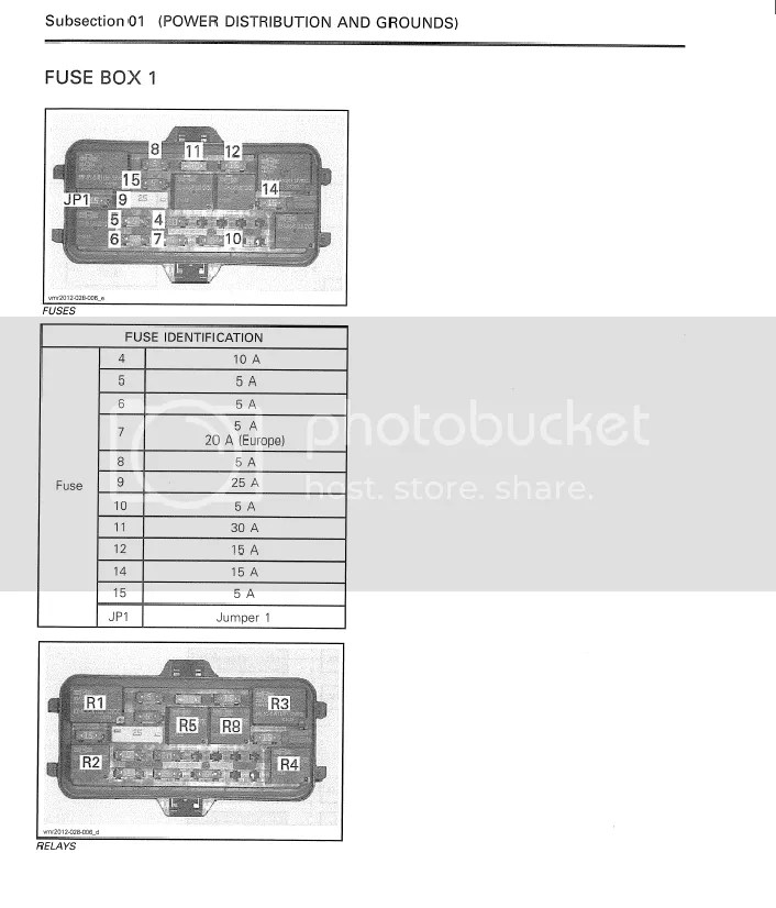 Can Am Fuse Box, Can, Get Free Image About Wiring Diagram