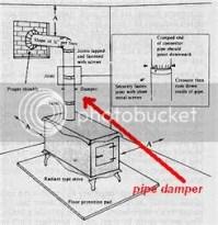 Stove Pipe: Location Of Damper In Stove Pipe