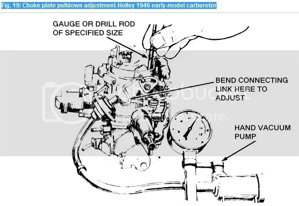 I Am Reinstallling The Upper Intake Manifold On A Mustang