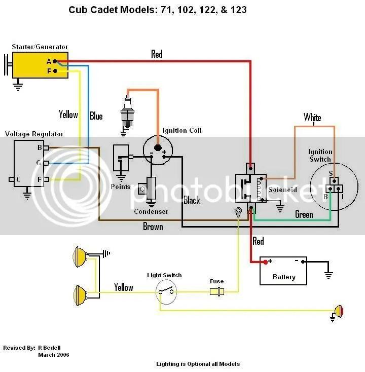 cub cadet wiring diagram evolution chart man 102 12 22 tefolia de schematics 19 stromoeko u2022 1045