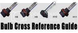 photo HID-bulbs-reference-guide.jpg
