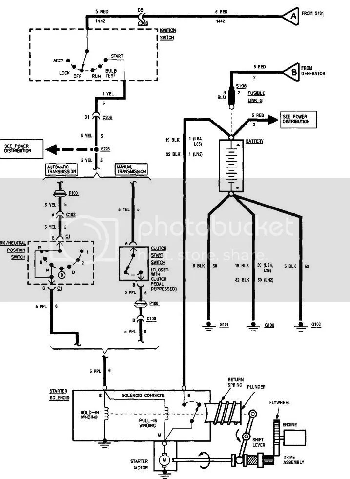 Wiring Diagram For A 94 Gmc Sonoma 4x4