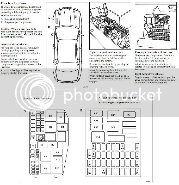 Bezpieczniki i przekaźniki #2