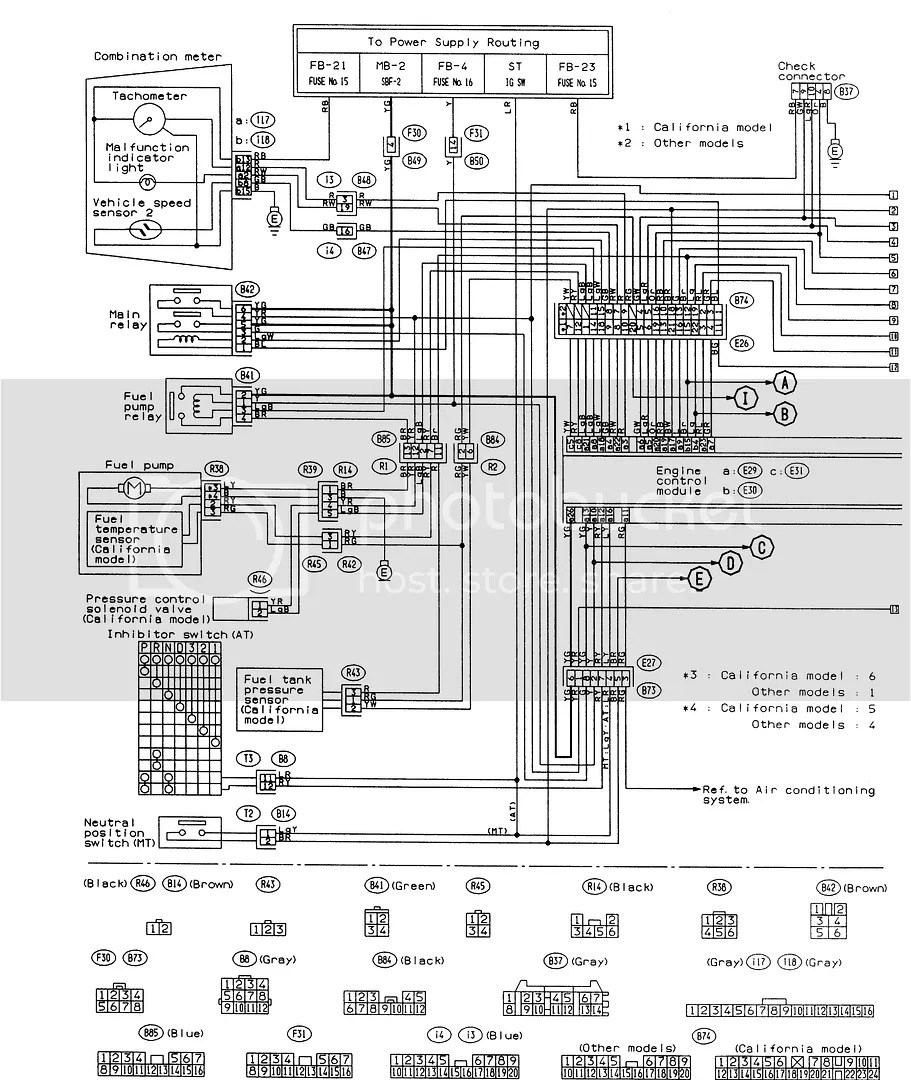 medium resolution of subaru fuse box diagram 2005 simple wiring diagram schema used subaru baja 2001 subaru outback fuse