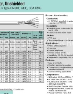 also this cable on  vdc circuit rh forums mikeholt