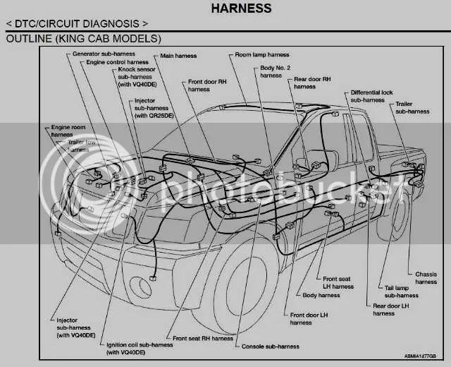Nissan yd25 engine manual pdf
