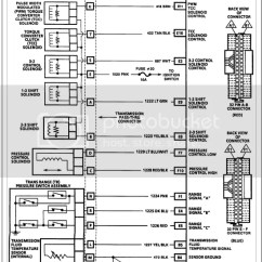 4l60e Vss Wiring Diagram Dodge Neon Stereo Speed Sensor Library 1995 Todays1995 Simple Diagrams