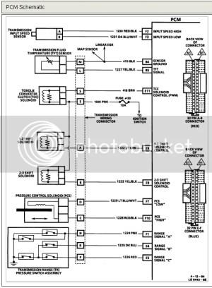 1995 GMC 4L60e to 4L80e Swap Help!