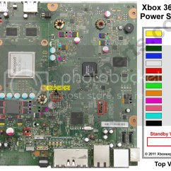 Motherboard Wiring Diagram Power Reset Simple Energy Flow Xbox360 Slim Rgh Fallito Pagina 5