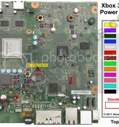 xbox 360 slim diagram wire diagram xbox 360 slim power supply wiring diagram need help with [ 1024 x 768 Pixel ]