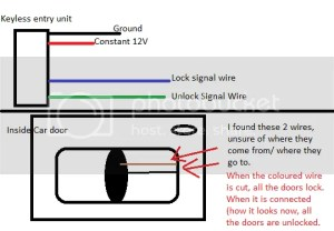 Nissan navara d22 central locking wiring diagram