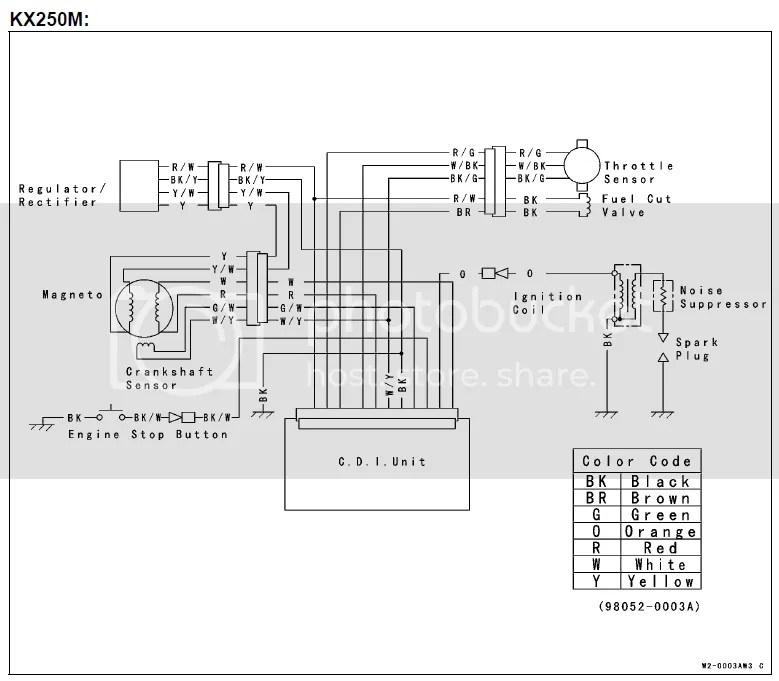 Kawasaki Kx 250 Wiring Diagram  WIRE Center