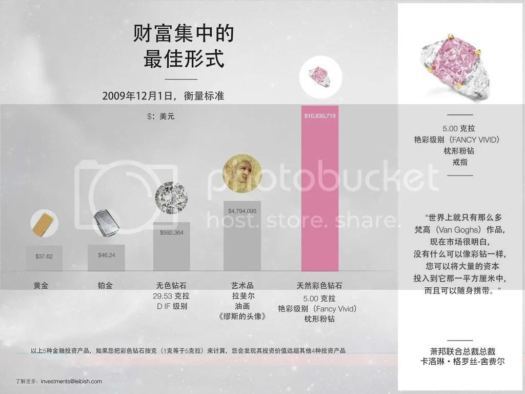 photo Diamond-Investments-Chinese_011_zpsixxjyunc.jpg