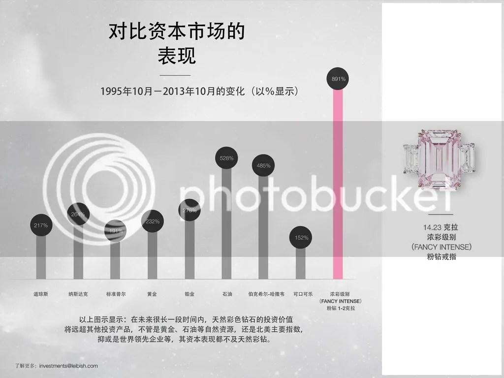 photo Diamond-Investments-Chinese_013_zpsb0lhfmut.jpg
