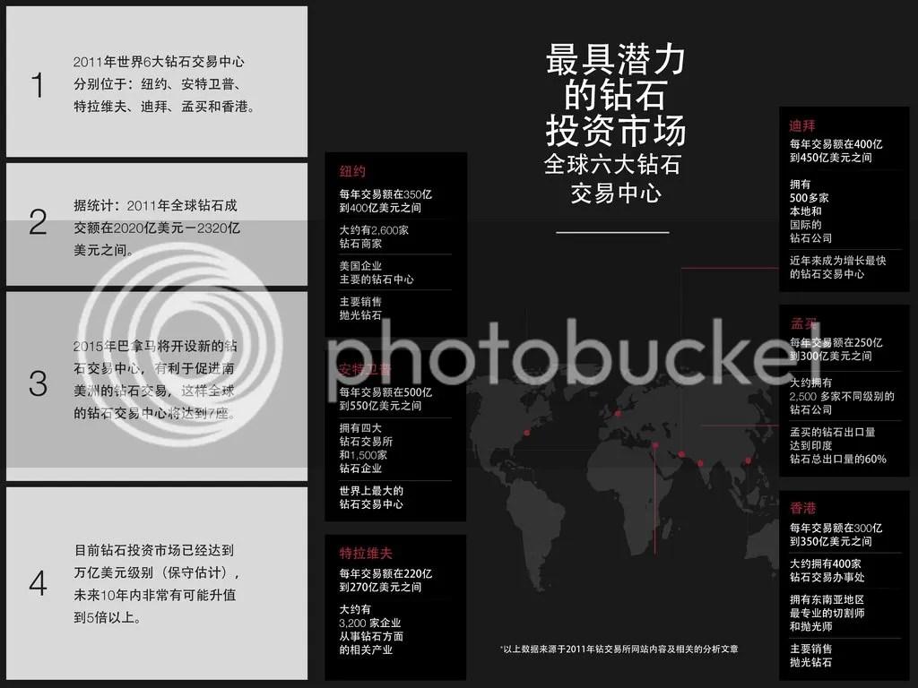 photo Diamond-Investments-Chinese_015_zpsonfii5lo.jpg