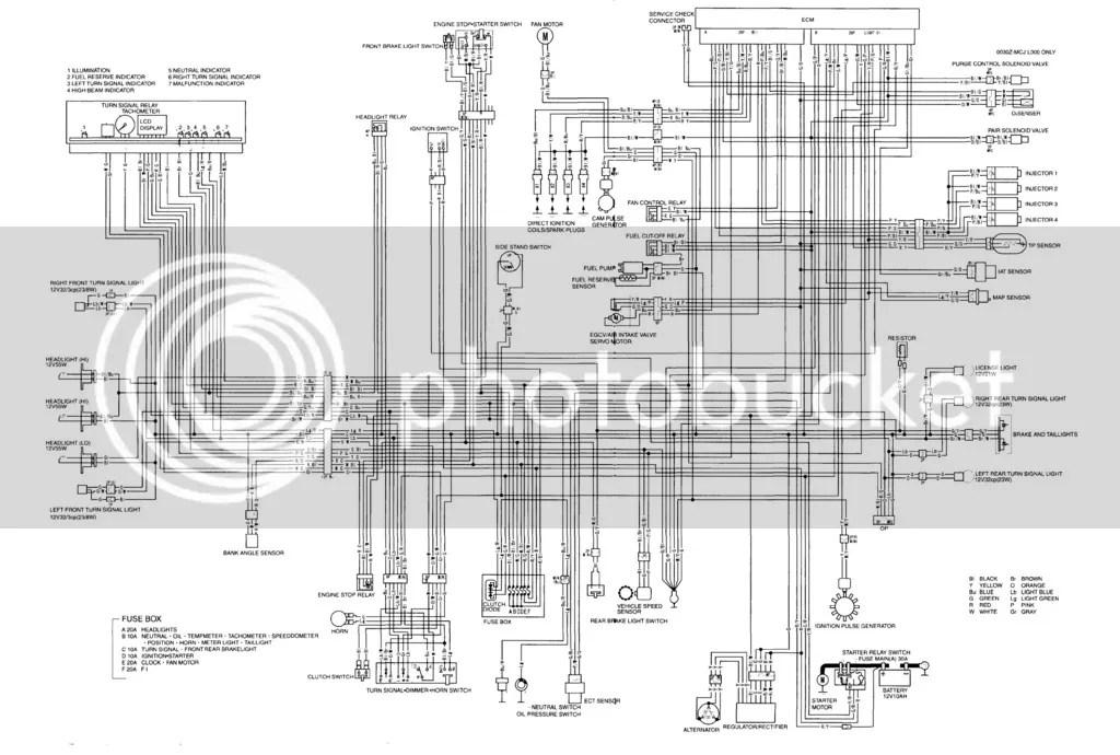 2003 Honda Cbr 954 Wiring Diagram. Honda. Auto Wiring Diagram
