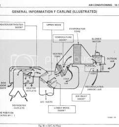 el camino ac vacuum diagram free vehicle wiring diagrams u2022 1978 el camino 1987 el [ 1024 x 953 Pixel ]