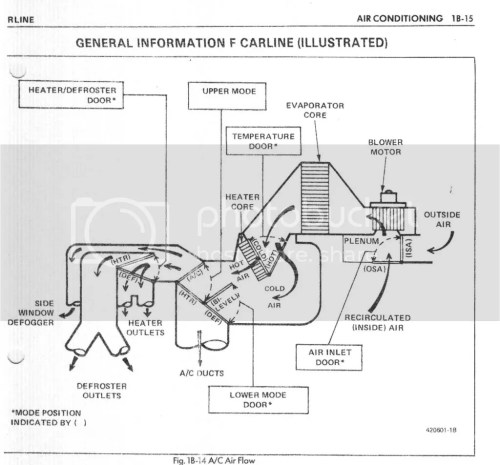 small resolution of 1972 el camino vacuum diagram wiring diagrams schematics rh sugarholic co 80 el camino engine el