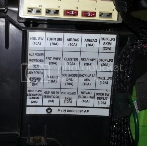 small resolution of wrangler fuse box wiring diagram todays 1999 jeep wrangler diesel 1999 jeep wrangler fuse box location
