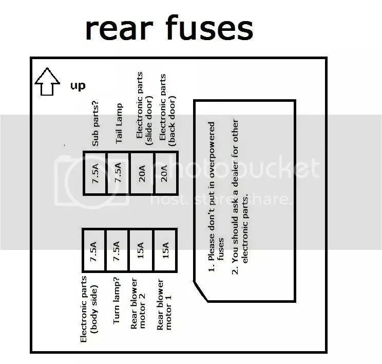 Nissan Elgrand Fuse Box Diagram : 31 Wiring Diagram Images