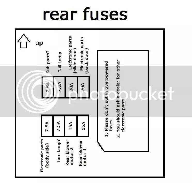 nissan elgrand e51 fuse box