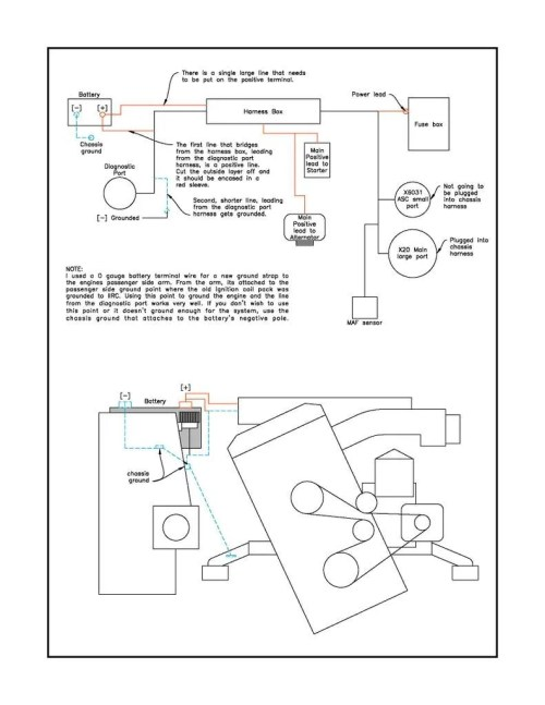 small resolution of 1994 bmw 328i engine diagram wiring library 1996 bmw 328i engine diagram u2022 wiring