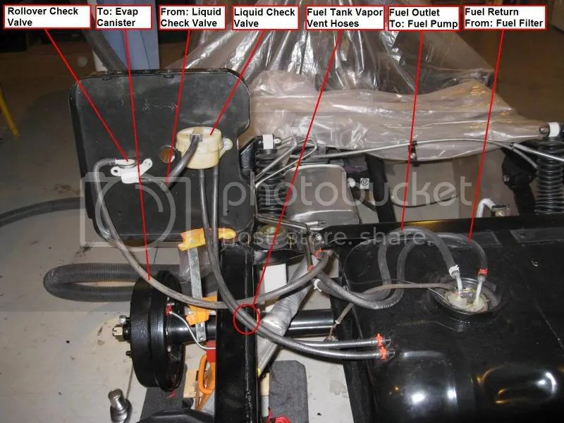 Starter Wiring Charcoal Canister Fuel Lines Which Where Jeepforum Com