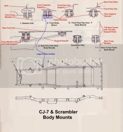 jeep cj7 body mount diagram wiring diagram advance jeep cj7 body diagram [ 791 x 1023 Pixel ]