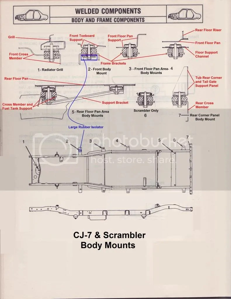 medium resolution of jeep cj7 body mount diagram wiring diagram advance jeep cj7 body diagram