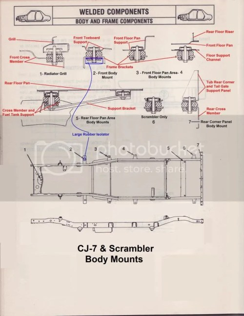 small resolution of jeep cj7 body mount diagram wiring diagram advance jeep cj7 body diagram